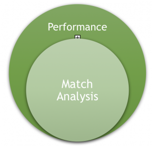 performance e match analysis