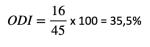 equazione calcolo 2