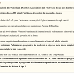 tabella Raccomandazioni dell'American Diabetes Association