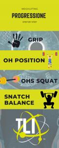 infografica pesistica olimpica