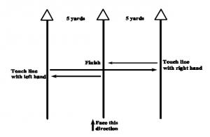 caso studio sull'efficacia del metodo trifasico