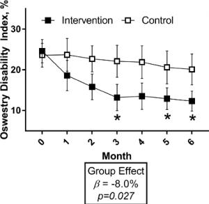 diminuzione della sedentarietà